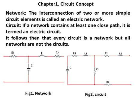 Chapter1. Circuit Concept Network: The interconnection of two or more simple circuit elements is called an electric network. Fig1. Network Circuit: If.