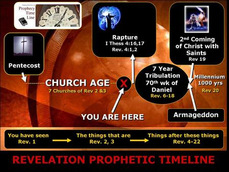 Arguments for a Pre-Tribulation Rapture The New Testament passages that mention the Rapture of the Church (as distinct from the Second Coming)