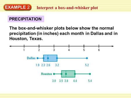 EXAMPLE 2 Interpret a box-and-whisker plot PRECIPITATION The box-and-whisker plots below show the normal precipitation (in inches) each month in Dallas.