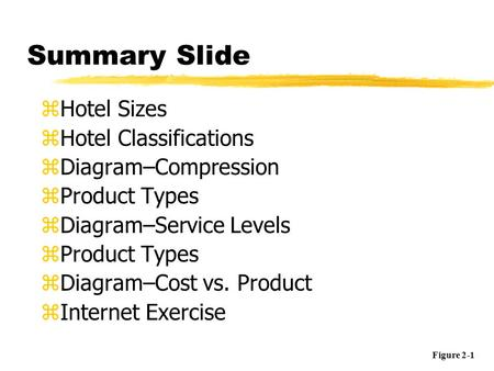 Summary Slide zHotel Sizes zHotel Classifications zDiagram–Compression zProduct Types zDiagram–Service Levels zProduct Types zDiagram–Cost vs. Product.