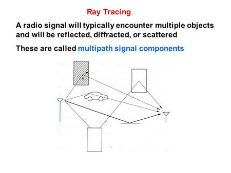 Ray Tracing A radio signal will typically encounter multiple objects and will be reflected, diffracted, or scattered These are called multipath signal.