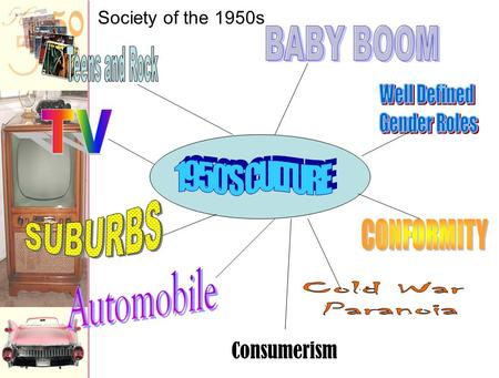 Society of the 1950s Consumerism Baby Boom It seems to me that every other young housewife I see is pregnant. -- British visitor to America, 1958 1957.