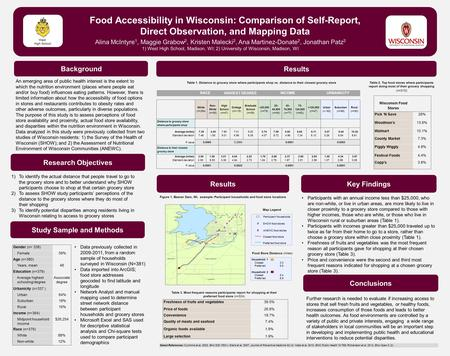 Food Accessibility in Wisconsin: Comparison of Self-Report, Direct Observation, and Mapping Data ResultsKey Findings Results Conclusions Background Results.