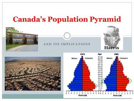 AND ITS IMPLICATIONS Canada's Population Pyramid.