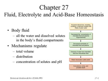 Tortora & Grabowski 9/e  2000 JWS 27-1 Chapter 27 Fluid, Electrolyte and Acid-Base Homeostasis Body fluid –all the water and dissolved solutes in the.