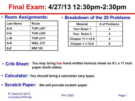 R. Field 4/21/2013 University of Florida PHY 2053Page 1 Final Exam: 4/27/13 12:30pm-2:30pm Last NameRoom A-GTUR L007 H-KTUR L005 L-MTUR L011 N-RWEIL 270.