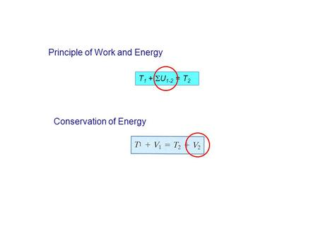 T 1 +  U 1-2 = T 2 Conservation of Energy Principle of Work and Energy.