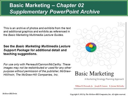 Basic Marketing – Chapter 02 Supplementary PowerPoint Archive