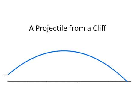A Projectile from a Cliff. Practice Quiz 3 # 10 A cannon is at the top of a cliff, 150 meters high. The cannon fires a shell at an angle of 20° above.