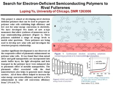 Search for Electron-Deficient Semiconducting Polymers to Rival Fullerenes Luping Yu, University of Chicago, DMR 1263006 a b This project is aimed at developing.