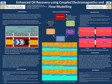 Enhanced Oil Recovery using Coupled Electromagnetics and Flow Modelling INTRODUCTION Enhanced Oil Recovery (EOR) is a process in which gas or fluid is.