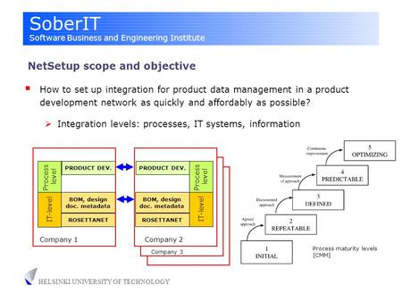 SoberIT Software Business and Engineering Institute HELSINKI UNIVERSITY OF TECHNOLOGY NetSetup scope and objective Process level IT-level PRODUCT DEV.