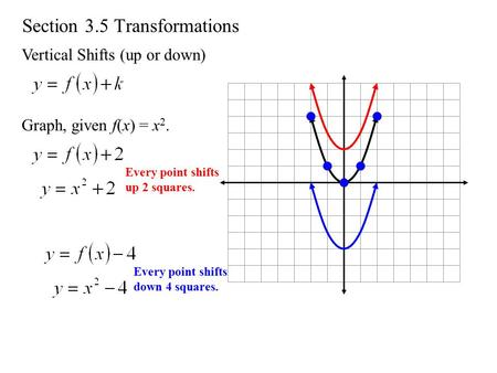 Section 3.5 Transformations Vertical Shifts (up or down) Graph, given f(x) = x 2. Every point shifts up 2 squares. Every point shifts down 4 squares.