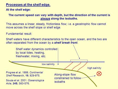 Processes at the shelf edge. At the shelf edge: The current speed can vary with depth, but the direction of the current is always along the isobaths. This.