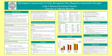 Hemispheric Asymmetries In False Recognition May Depend on Associative Strength Cathy S. Robinson & Christine Chiarello University of California, Riverside.