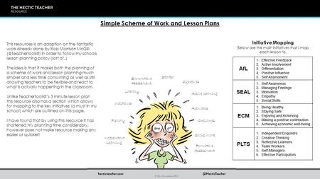 Simple Scheme of Work and Lesson Plans This resources is an adaption on the fantastic work already done by Ross Morrison McGill in order.