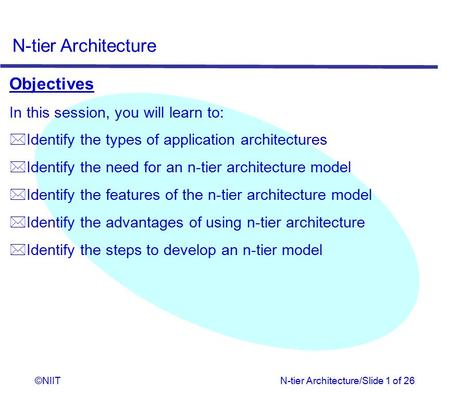 N-tier Architecture ©NIITN-tier Architecture/Slide 1 of 26 Objectives In this session, you will learn to: * Identify the types of application architectures.