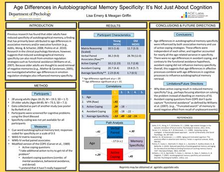 Age Differences in Autobiographical Memory Specificity: It's Not Just About Cognition Lisa Emery & Meagan Griffin Reprints may be obtained at agelabs.appstate.edu.