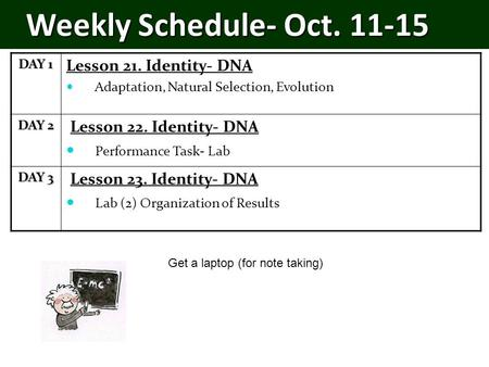 Weekly Schedule- Oct. 11-15 Weekly Schedule- Oct. 11-15 DAY 1 Lesson 21. Identity- DNA Adaptation, Natural Selection, Evolution DAY 2 Lesson 22. Identity-