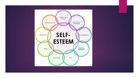 SELF - ESTEEM What is it? - How much you value yourself - The measure of how much you like and approve of your self- concept - Your reputation with yourself.