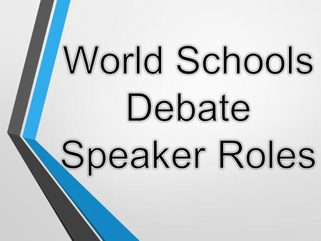 The World Schools Format  2 teams, 1 proposing the topic (or motion) and 1 opposing it  Each team has three speaking members, one of whom speaks twice.