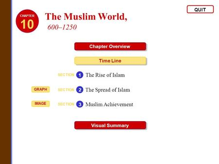 The Muslim World, 600–1250 QUIT Chapter Overview Time Line Visual Summary SECTION The Rise of Islam 1 SECTION The Spread of Islam 2 SECTION Muslim Achievement.