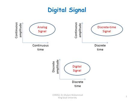 Digital Signal 1 CEN352, Dr. Ghulam Muhammad King Saud University Continuous time Continuous amplitude Discrete time Continuous amplitude Discrete time.