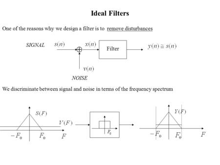 Ideal Filters One of the reasons why we design a filter is to remove disturbances Filter SIGNAL NOISE We discriminate between signal and noise in terms.