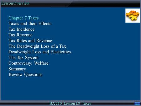 1 1 Lesson Overview BA 210 Lesson I.8 Taxes Chapter 7 Taxes Taxes and their Effects Tax Incidence Tax Revenue Tax Rates and Revenue The Deadweight Loss.