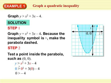 EXAMPLE 1 Graph a quadratic inequality Graph y > x 2 + 3x – 4. SOLUTION STEP 1 Graph y = x 2 + 3x – 4. Because the inequality symbol is >, make the parabola.