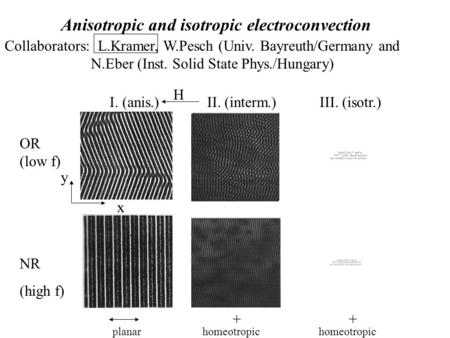 Anisotropic and isotropic electroconvection Collaborators: L.Kramer, W.Pesch (Univ. Bayreuth/Germany and N.Eber (Inst. Solid State Phys./Hungary) OR (low.