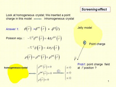 1 Jelly model Look at homogeneous crystal; We inserted a point charge in this model Inhomogeneous crystal Answer 1: = + Prob1: point charge field at position.