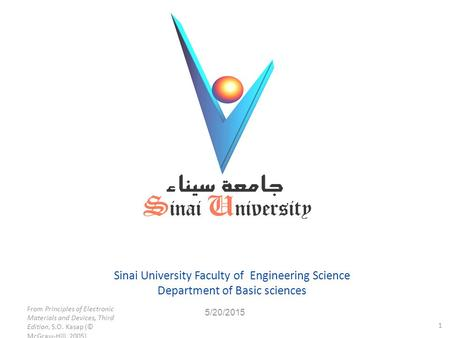 Sinai University Faculty of Engineering Science Department of Basic sciences 5/20/2015 1 From Principles of Electronic Materials and Devices, Third Edition,