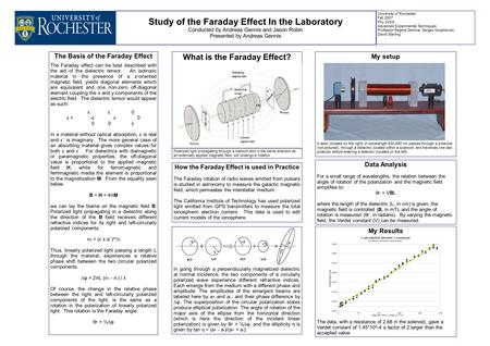 Study of the Faraday Effect In the Laboratory Conducted by Andreas Gennis and Jason Robin Presented by Andreas Gennis The Basis of the Faraday Effect The.