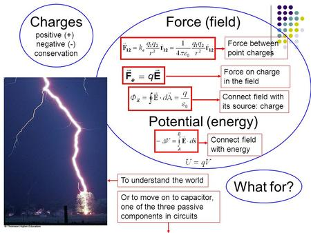 Charges Force (field) Potential (energy) What for? positive (+)