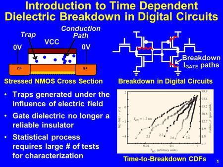 1 Introduction to Time Dependent Dielectric Breakdown in Digital Circuits Traps generated under the influence of electric field Gate dielectric no longer.