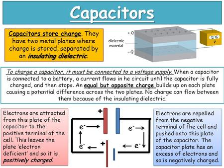 Capacitors insulating dielectric Capacitors store charge. They have two metal plates where charge is stored, separated by an insulating dielectric. To.