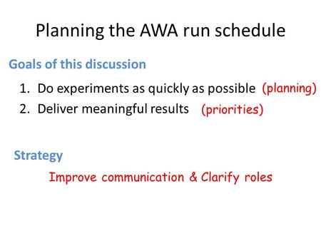 Planning the AWA run schedule 1.Do experiments as quickly as possible 2.Deliver meaningful results Goals of this discussion (planning) (priorities) Improve.