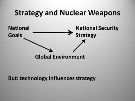 Strategy and Nuclear Weapons NationalNational Security GoalsStrategy Global Environment But: technology influences strategy.
