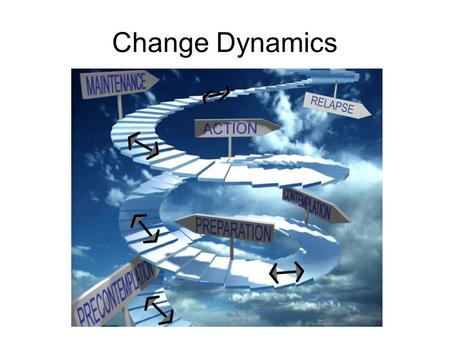 "Change Dynamics. Dealing with Change ""It's not the change that does you in –it's the transition."" William Bridges."