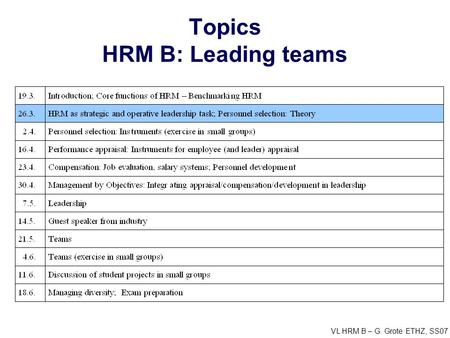 Topics <strong>HRM</strong> B: Leading teams