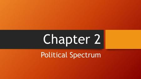 Chapter 2 Political Spectrum. Point I  favours immediate and fundamental progressive change to the existing system  indicates varying degrees of dissatisfaction.