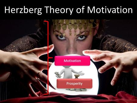 Recognition Success Growth Satisfaction Prosperity Motivation Herzberg Theory of Motivation.