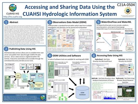 This work is funded by National Science Foundation Grant EAR 0622374 Accessing and Sharing Data Using the CUAHSI Hydrologic Information System CUAHSI HIS.
