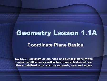 Geometry Lesson 1.1A Coordinate Plane Basics LG.1.G.2 Represent points, lines, and planes pictorially with proper identification, as well as basic concepts.