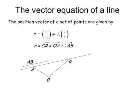 Normal vector from plane equation
