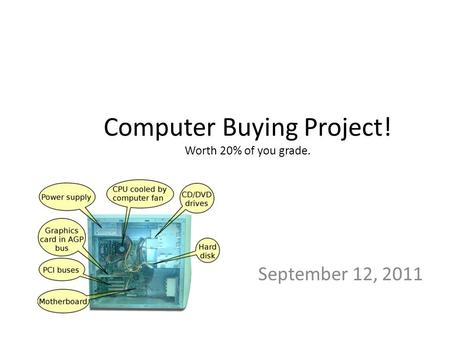 Computer Buying Project! Worth 20% of you grade. September 12, 2011.