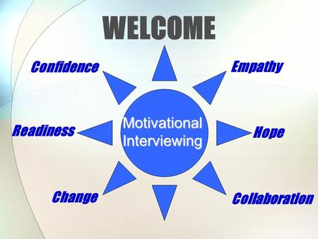 Readiness Change Empathy Hope Collaboration WELCOME Confidence Motivational Interviewing.
