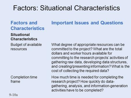 Factors: Situational Characteristics9-10a Factors and Characteristics Important Issues and Questions Situational Characteristics Budget of available resources.