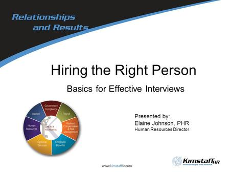 Hiring the Right Person Basics for Effective Interviews Presented by: Elaine Johnson, PHR Human Resources Director.